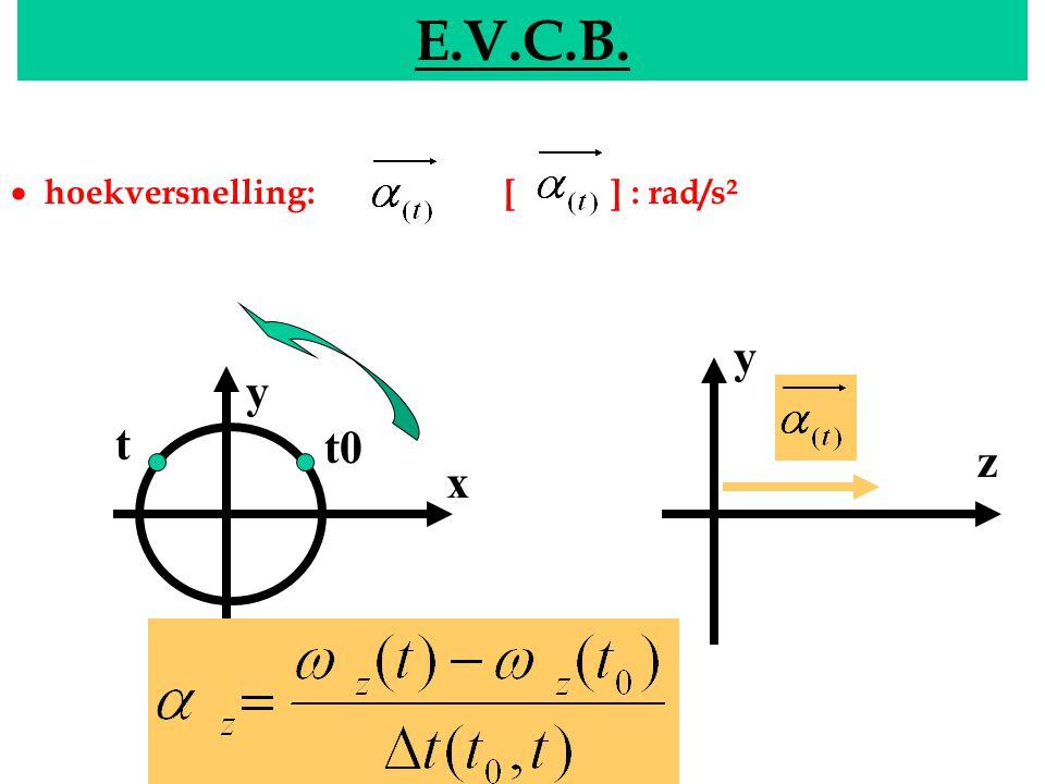 E.V.C.B. EVCB · hoekversnelling: [ ] : rad/s² y y t t0 z x